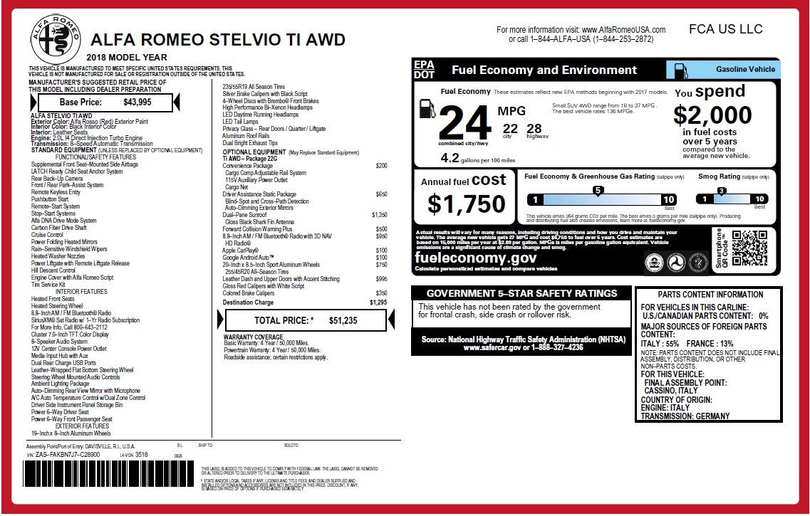 New 2018 Alfa Romeo Stelvio Ti Q4 For Sale In Westport, CT 2633_p2