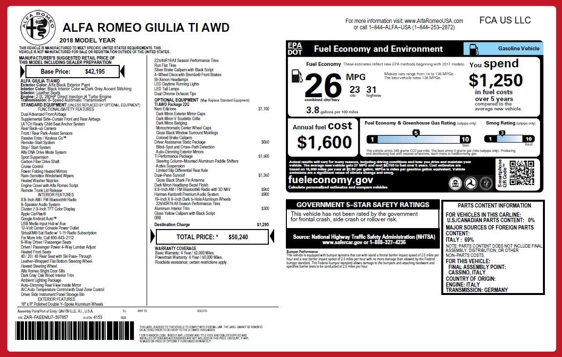 New 2018 Alfa Romeo Giulia Ti Q4 For Sale In Westport, CT 2648_p2